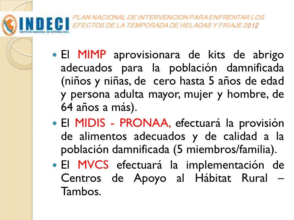 012 PLAN NACIONAL DE INTERVENCION PARA ENFRENTAR LOS EFECTOS DE LA TEMPORADA DE HELADAS Y FRIAJE 2012 El MIMP aprovisionara de kits de abrigo adecuado