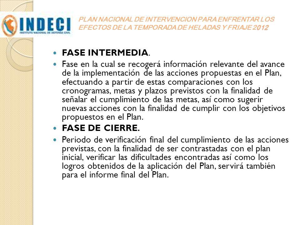 012 PLAN NACIONAL DE INTERVENCION PARA ENFRENTAR LOS EFECTOS DE LA TEMPORADA DE HELADAS Y FRIAJE 2012 FASE INTERMEDIA. Fase en la cual se recogerá inf