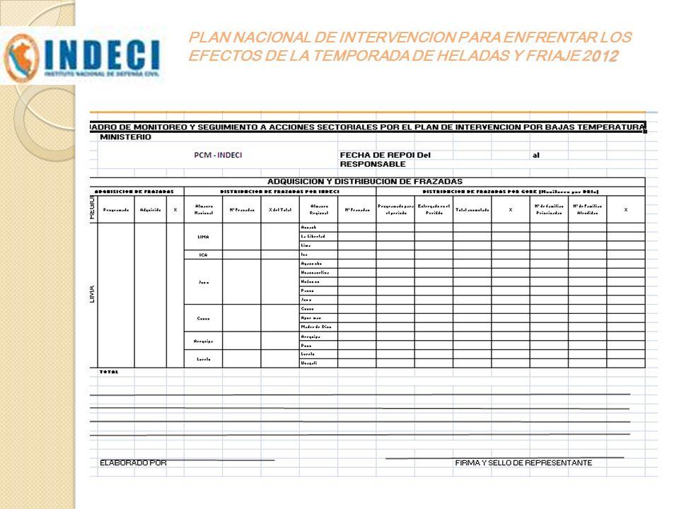 012 PLAN NACIONAL DE INTERVENCION PARA ENFRENTAR LOS EFECTOS DE LA TEMPORADA DE HELADAS Y FRIAJE 2012