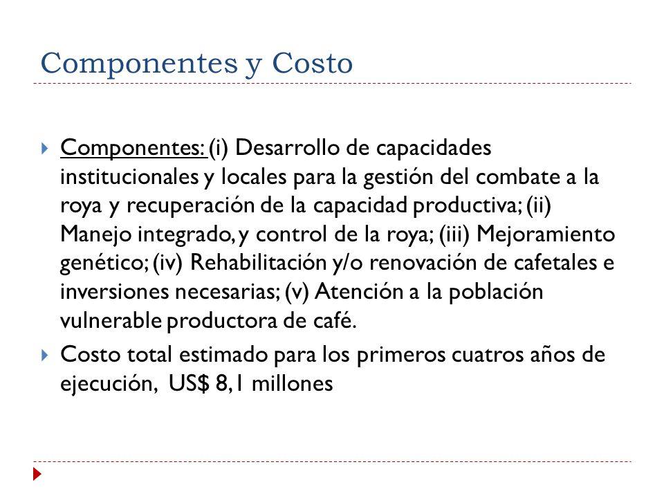 Acciones mediano y largo plazo (2) Perfil: Programa Integrado de Combate a la Roya del Café y Recuperacion de la Capacidad Productiva en la Region Cen
