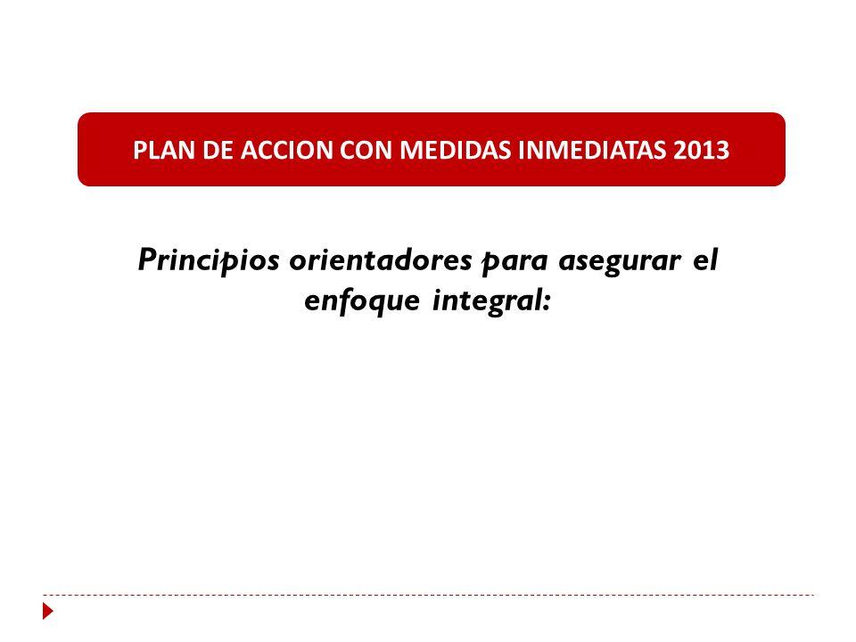 Acciones Comité Técnico - PROMECAFE: Honduras, SPS, febrero 2013 Propuesta de Plan de Acción de Medidas Inmediatas Reunión de organizaciones y program