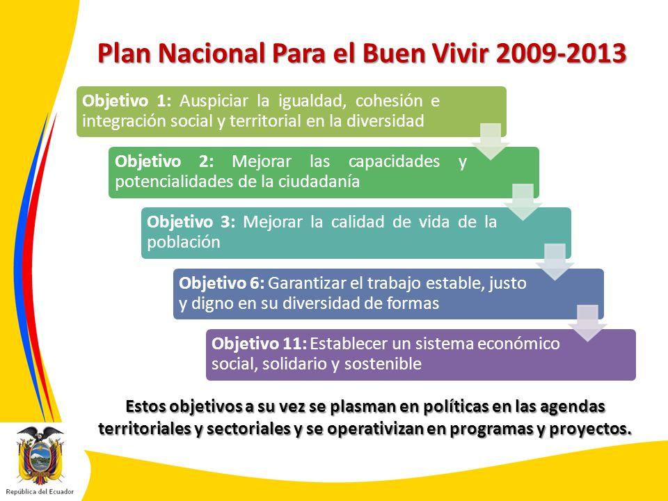 Plan Nacional Para el Buen Vivir 2009-2013 Objetivo 1: Auspiciar la igualdad, cohesión e integración social y territorial en la diversidad Objetivo 2: