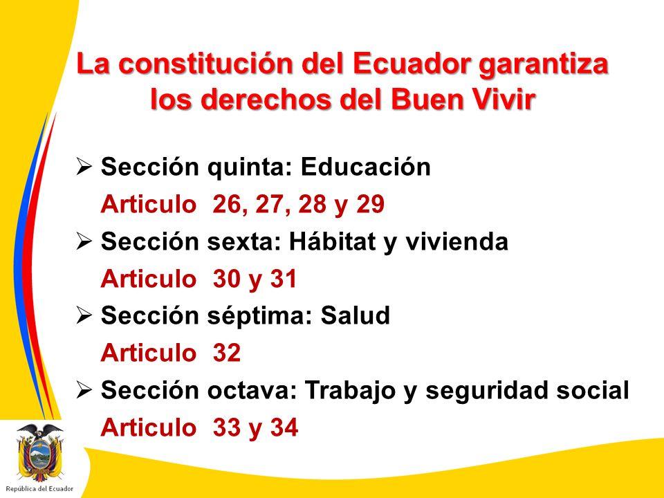 Sección quinta: Educación Articulo 26, 27, 28 y 29 Sección sexta: Hábitat y vivienda Articulo 30 y 31 Sección séptima: Salud Articulo 32 Sección octav