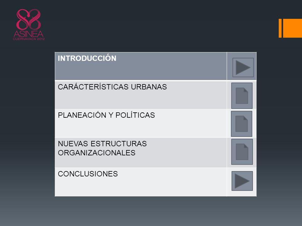INTRODUCCIÓN CARÁCTERÍSTICAS URBANAS PLANEACIÓN Y POLÍTICAS NUEVAS ESTRUCTURAS ORGANIZACIONALES CONCLUSIONES