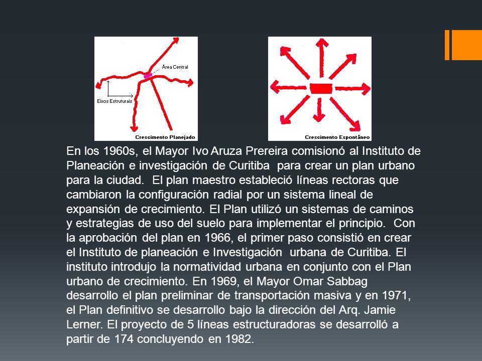 En los 1960s, el Mayor Ivo Aruza Prereira comisionó al Instituto de Planeación e investigación de Curitiba para crear un plan urbano para la ciudad. E