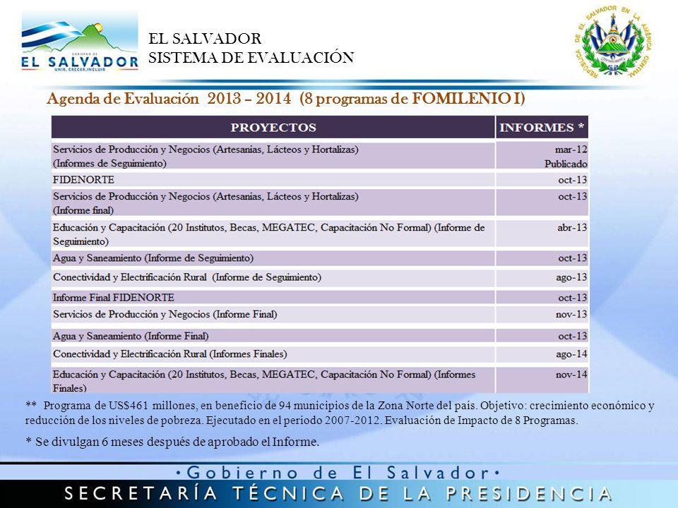 ** Programa de US$461 millones, en beneficio de 94 municipios de la Zona Norte del país. Objetivo: crecimiento económico y reducción de los niveles de