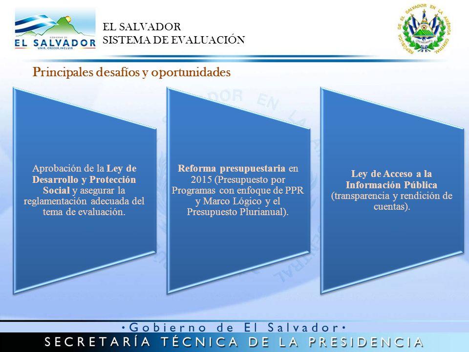 Aprobación de la Ley de Desarrollo y Protección Social y asegurar la reglamentación adecuada del tema de evaluación. Reforma presupuestaria en 2015 (P