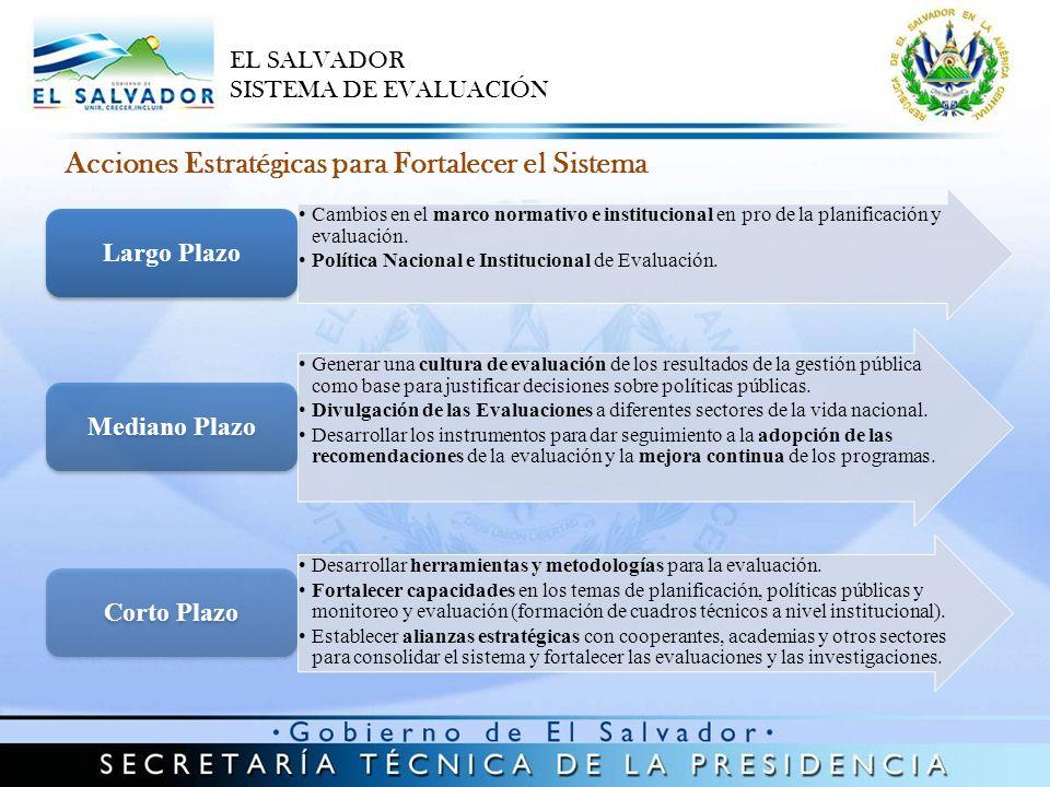 Cambios en el marco normativo e institucional en pro de la planificación y evaluación. Política Nacional e Institucional de Evaluación. Largo Plazo Ge