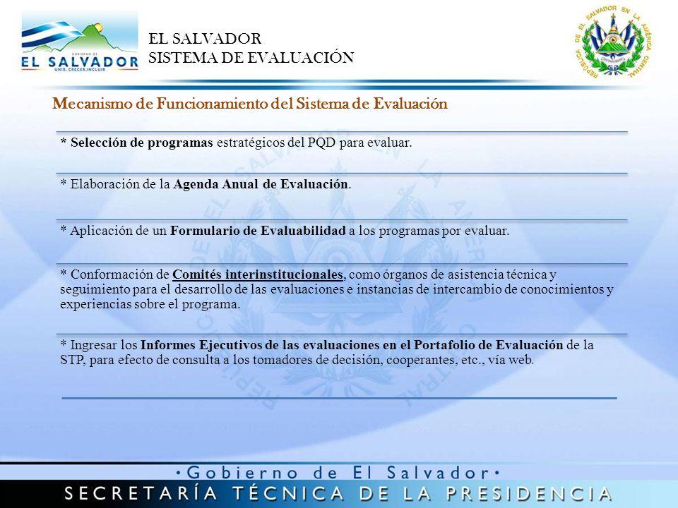 * Analizar la evaluabilidad del programa (Información general del Programa, Relevancia de la intervención, interés en los resultados, Tipo de Evaluación, aprendizaje, etc.).