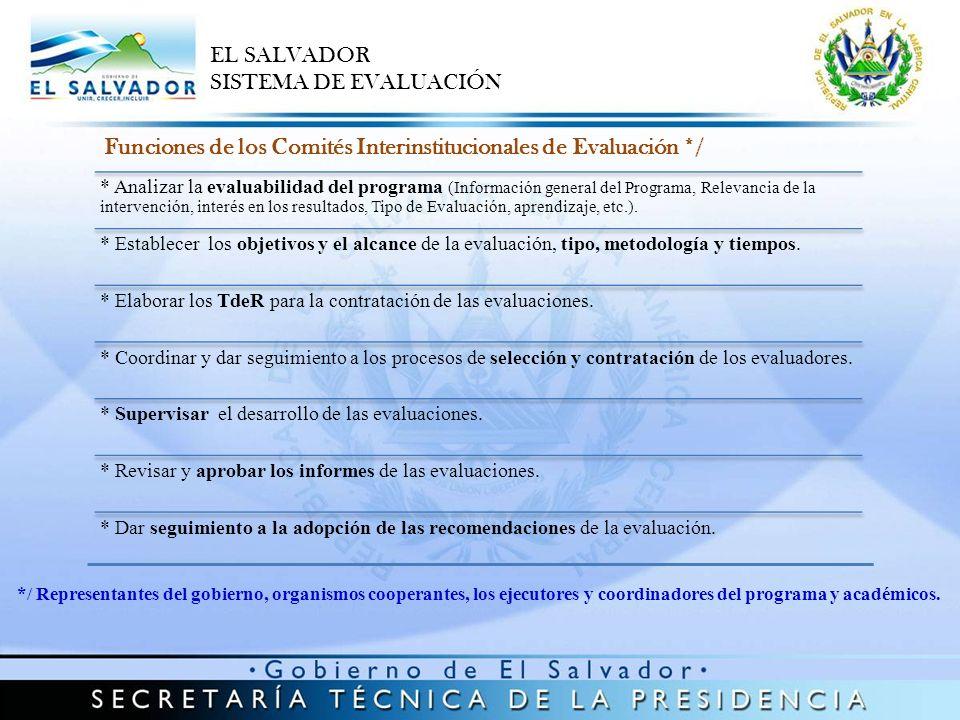 * Analizar la evaluabilidad del programa (Información general del Programa, Relevancia de la intervención, interés en los resultados, Tipo de Evaluaci