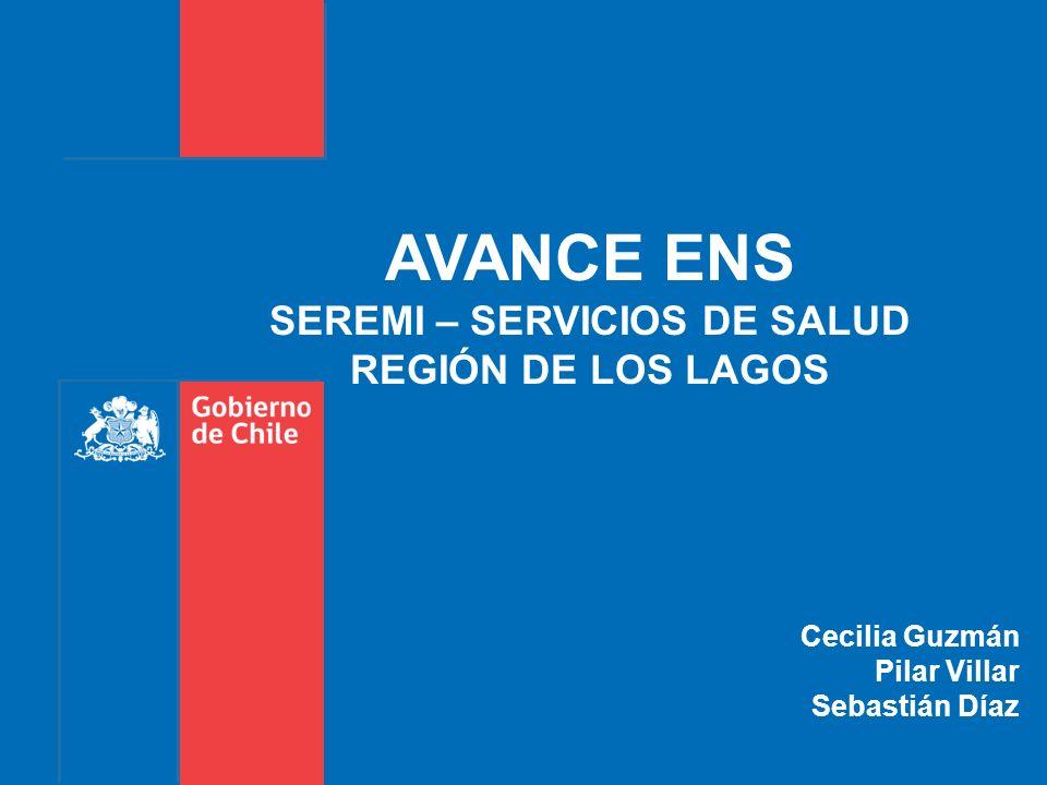 AVANCE ENS SEREMI – SERVICIOS DE SALUD REGIÓN DE LOS LAGOS Cecilia Guzmán Pilar Villar Sebastián Díaz
