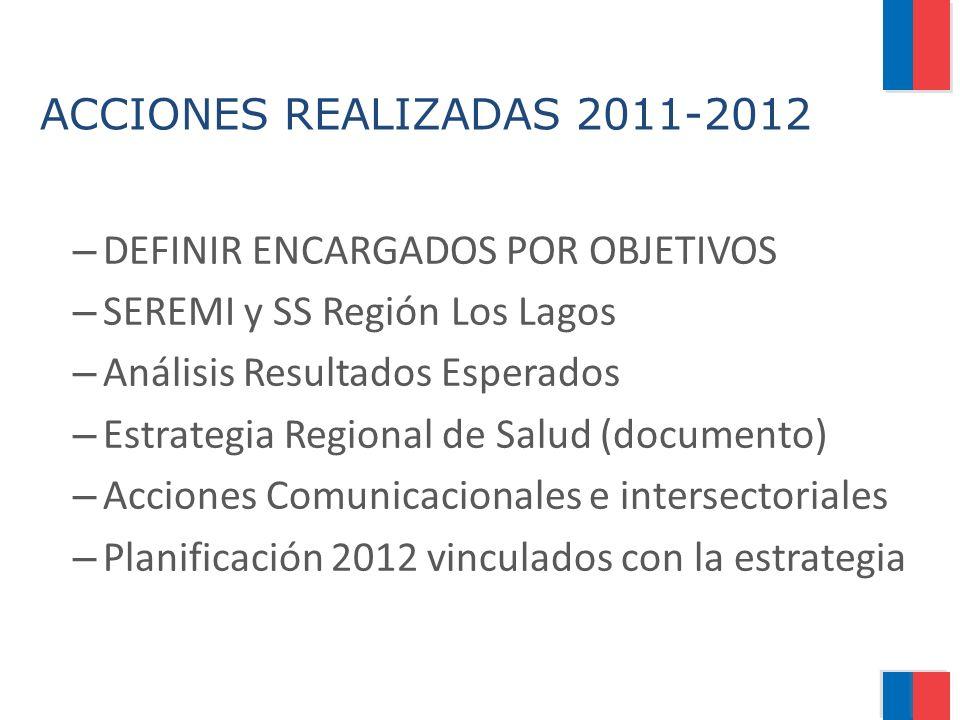 ACCIONES REALIZADAS 2011-2012 – DEFINIR ENCARGADOS POR OBJETIVOS – SEREMI y SS Región Los Lagos – Análisis Resultados Esperados – Estrategia Regional
