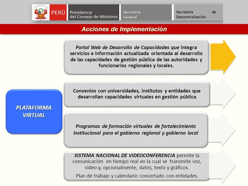 SecretaríaGeneral Secretaría de Descentralización Acciones de Implementación SISTEMA NACIONAL DE VIDEOCONFERENCIA permite la comunicación en tiempo real en la cual se transmite voz, video y, opcionalmente, datos, texto y gráficos.