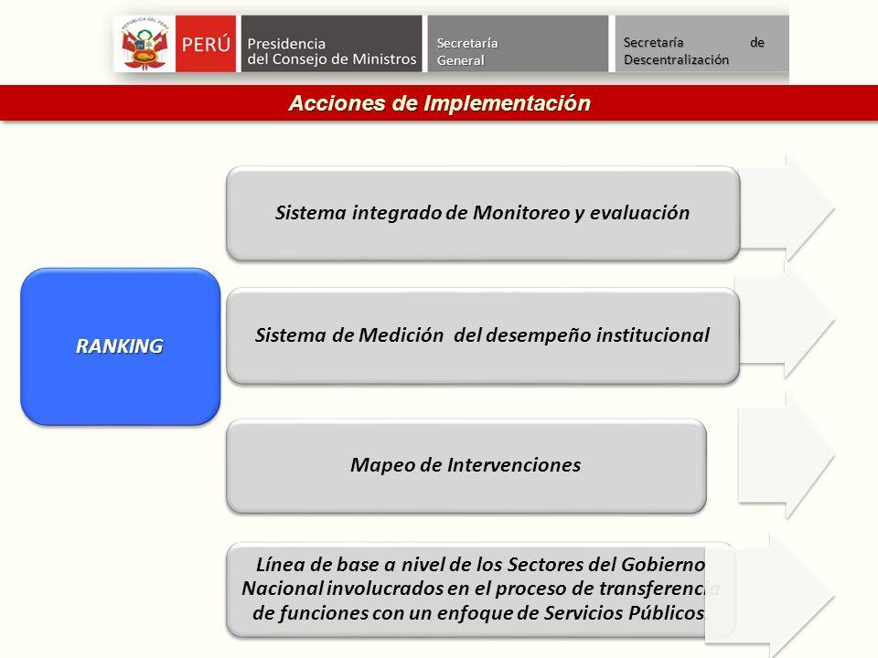 SecretaríaGeneral Secretaría de Descentralización Acciones de Implementación Sistema integrado de Monitoreo y evaluación Línea de base a nivel de los Sectores del Gobierno Nacional involucrados en el proceso de transferencia de funciones con un enfoque de Servicios Públicos.