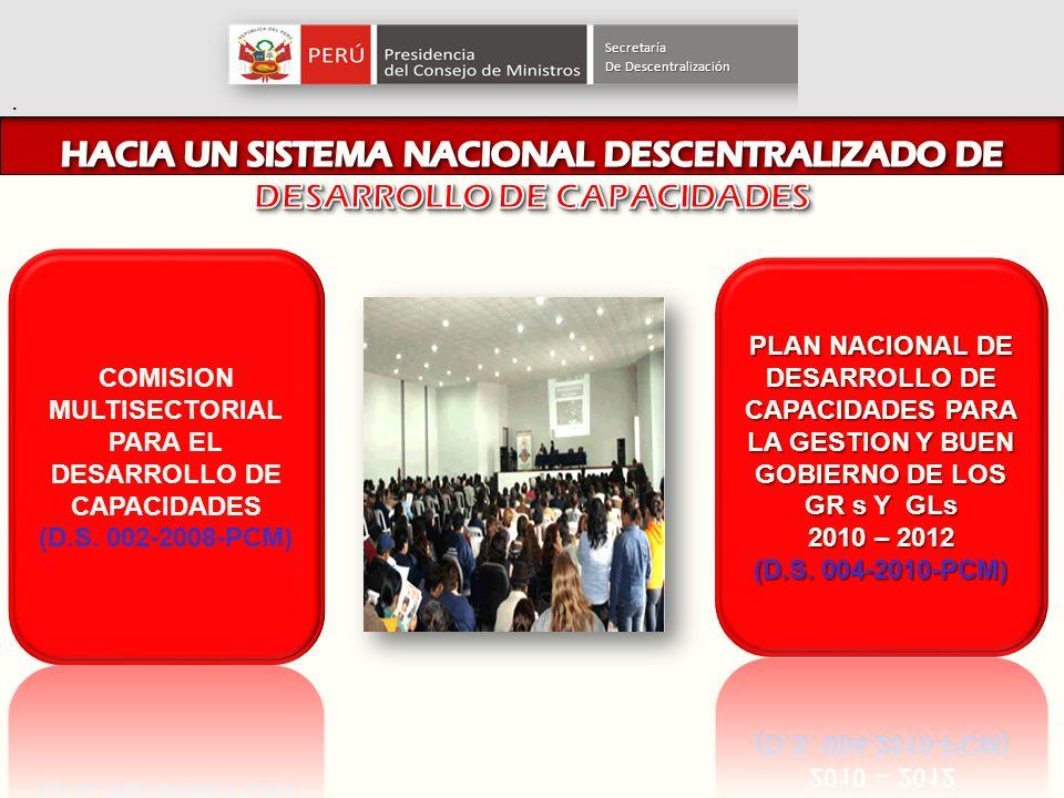 ..Secretaría