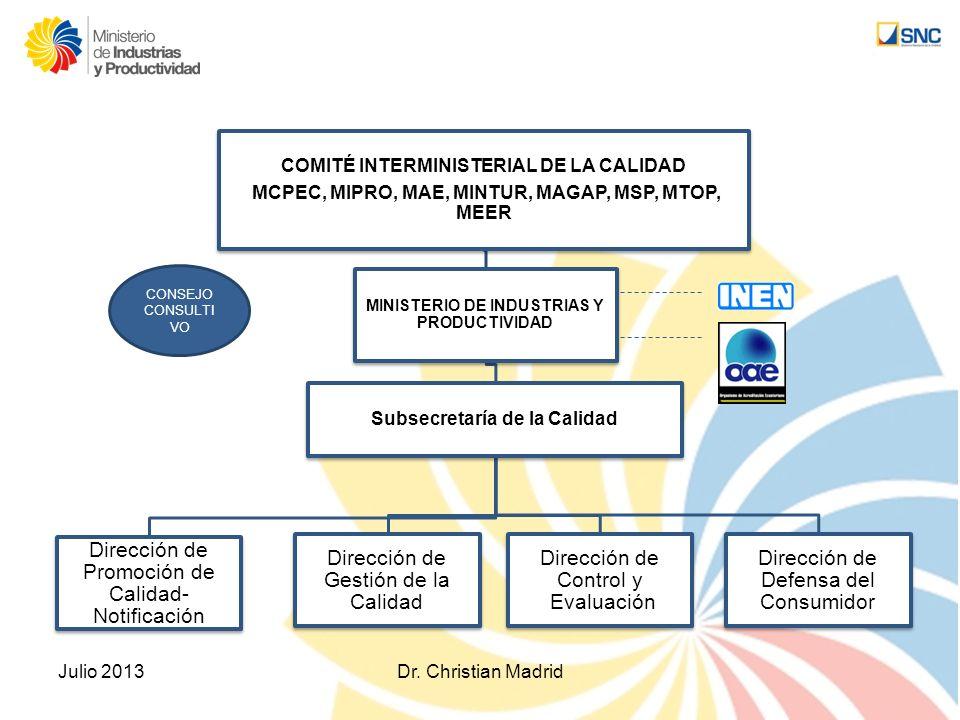 COMITÉ INTERMINISTERIAL DE LA CALIDAD MCPEC, MIPRO, MAE, MINTUR, MAGAP, MSP, MTOP, MEER MINISTERIO DE INDUSTRIAS Y PRODUCTIVIDAD Subsecretaría de la C
