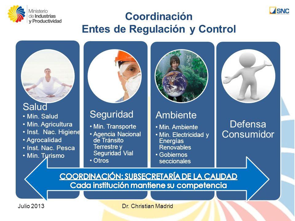 Coordinación Entes de Regulación y Control Seguridad Min. Transporte Agencia Nacional de Tránsito Terrestre y Seguridad Vial Otros Ambiente Min. Ambie