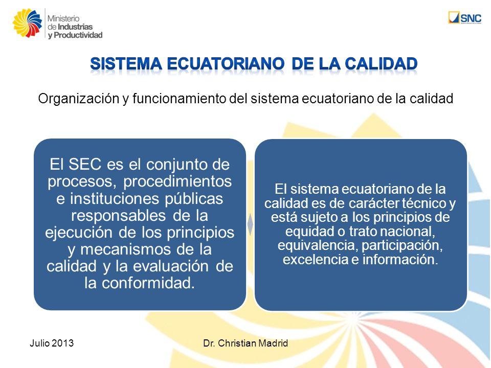 Organización y funcionamiento del sistema ecuatoriano de la calidad Julio 2013Dr. Christian Madrid El sistema ecuatoriano de la calidad es de carácter