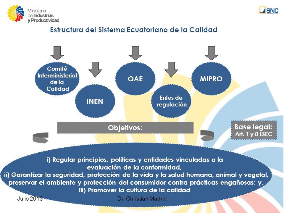 Estructura del Sistema Ecuatoriano de la Calidad INEN OAE Comité Interministerial de la Calidad Entes de regulación MIPRO Objetivos : i) Regular princ