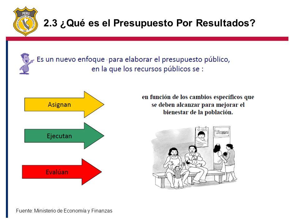 2.3 ¿Qué es el Presupuesto Por Resultados?. Fuente: Ministerio de Economía y Finanzas