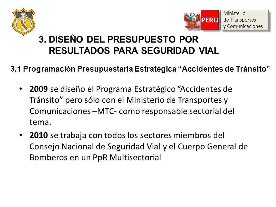 Ministerio de Transportes y Comunicaciones Ministerio de Transportes y Comunicaciones PERU 3.1 Programación Presupuestaria Estratégica Accidentes de T