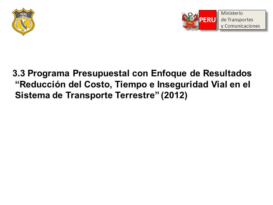 3.3 Programa Presupuestal con Enfoque de Resultados Reducción del Costo, Tiempo e Inseguridad Vial en el Sistema de Transporte Terrestre (2012) Minist