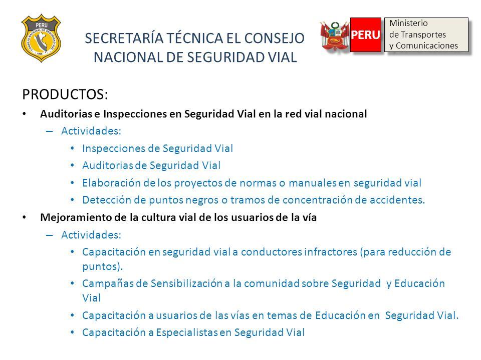 SECRETARÍA TÉCNICA EL CONSEJO NACIONAL DE SEGURIDAD VIAL PRODUCTOS: Auditorias e Inspecciones en Seguridad Vial en la red vial nacional – Actividades: