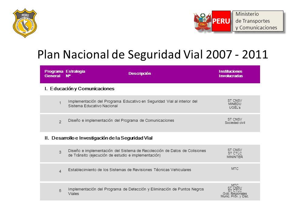 Plan Nacional de Seguridad Vial 2007 - 2011 Descripción I. Educación y Comunicaciones Implementación del Programa Educativo en Seguridad Vial al inter