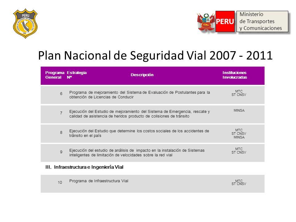 Descripción Programa de Auditorías Viales Programa General Estrategia Nº Instituciones Involucradas 11 ST CNSV Programa de fortalecimiento del accionar policial para el control y fiscalización de las normas de tránsito 12 ST CNSV MININTER IV.