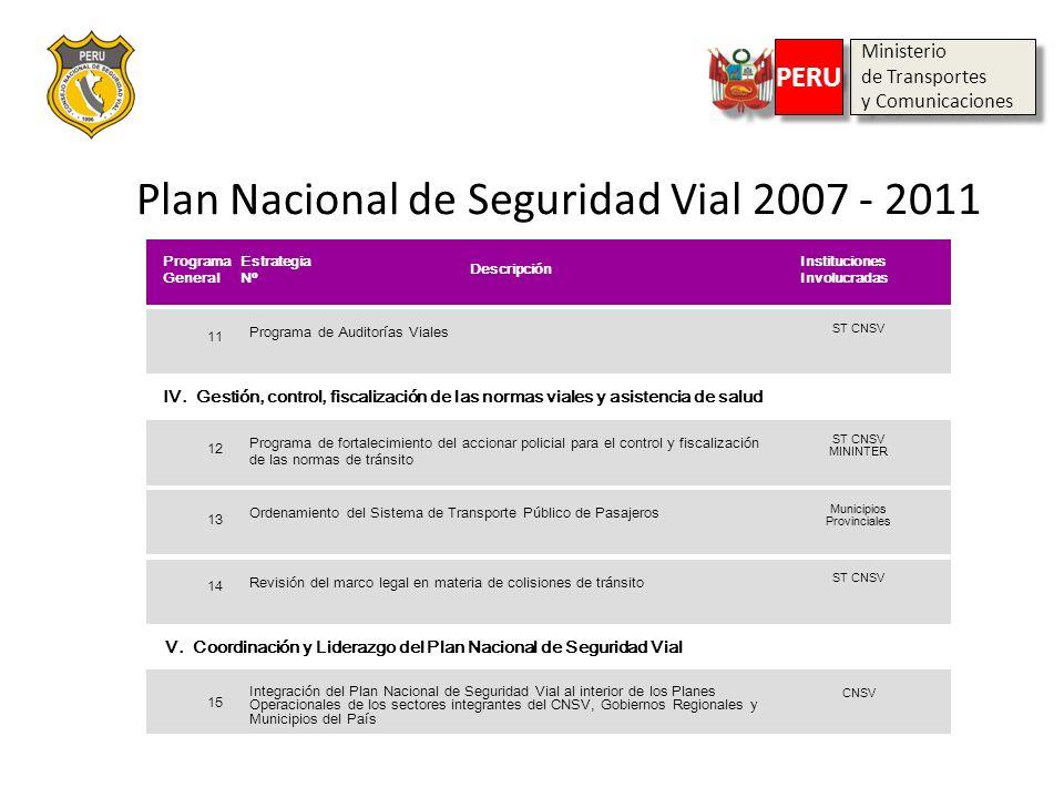 Descripción Programa de Auditorías Viales Programa General Estrategia Nº Instituciones Involucradas 11 ST CNSV Programa de fortalecimiento del acciona