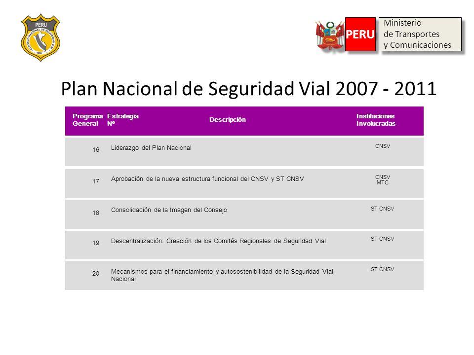 Ministerio de Transportes y Comunicaciones Ministerio de Transportes y Comunicaciones PERU 2.2 Limitaciones en la Ejecución Presupuestal El Plan de Seguridad Vial 2007-2011 en sus estrategias específicas aborda todos los temas propuestos en el Estudio de Seguridad Vial (1996).