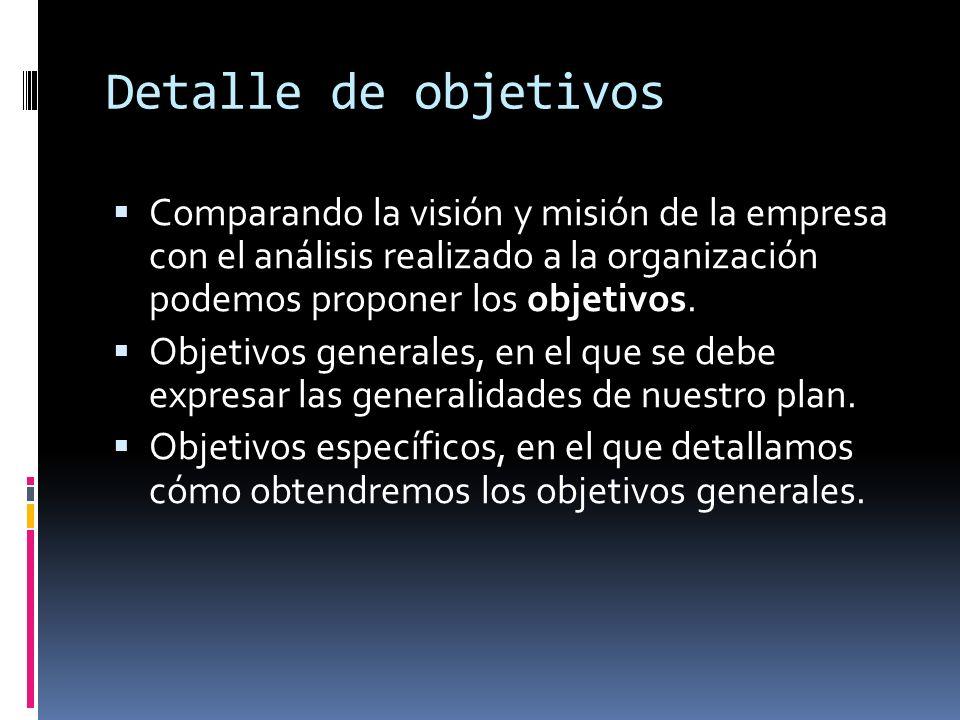 Detalle de objetivos Comparando la visión y misión de la empresa con el análisis realizado a la organización podemos proponer los objetivos. Objetivos