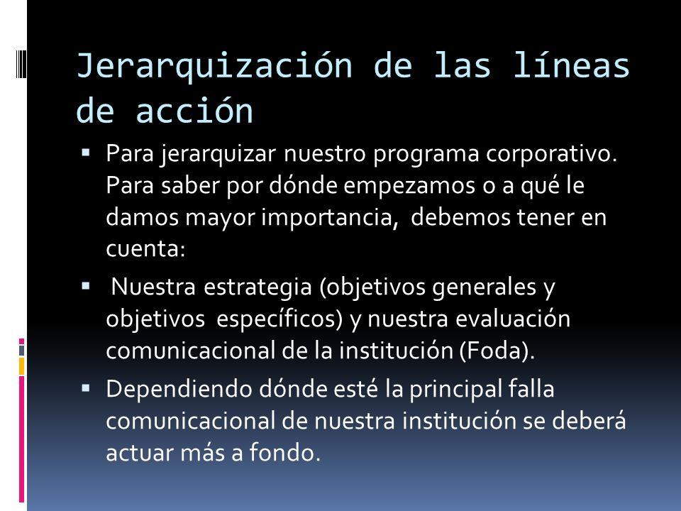 Jerarquización de las líneas de acción Para jerarquizar nuestro programa corporativo. Para saber por dónde empezamos o a qué le damos mayor importanci