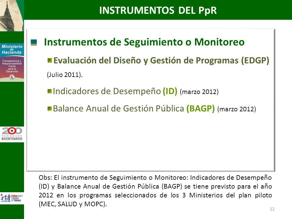 Instrumentos de Seguimiento o Monitoreo Evaluación del Diseño y Gestión de Programas (EDGP) (Julio 2011). Indicadores de Desempeño (ID) (marzo 2012) B