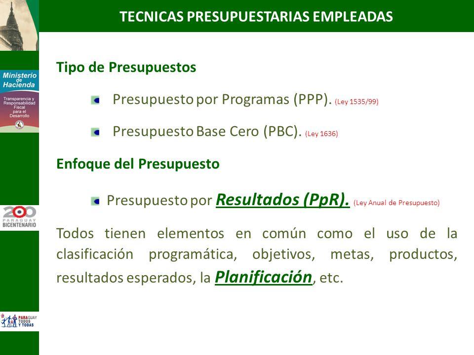 Tipo de Presupuestos Presupuesto por Programas (PPP). (Ley 1535/99) Presupuesto Base Cero (PBC). (Ley 1636) Enfoque del Presupuesto Presupuesto por Re