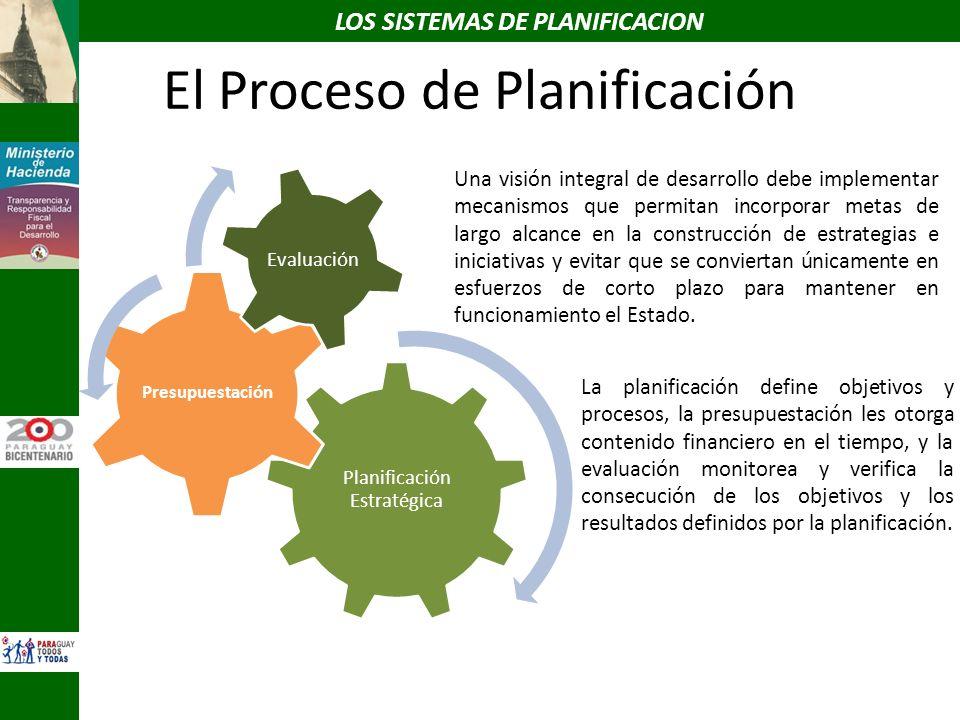 El Proceso de Planificación Planificación Estratégica Presupuestación Evaluación Una visión integral de desarrollo debe implementar mecanismos que per