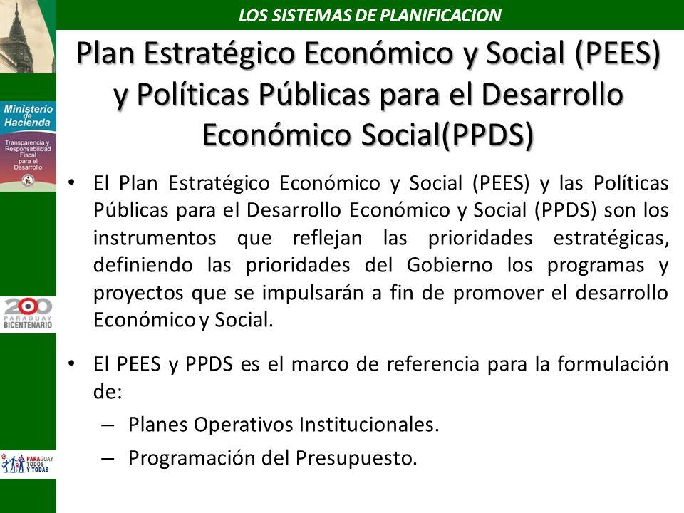 El Plan Estratégico Económico y Social (PEES) y las Políticas Públicas para el Desarrollo Económico y Social (PPDS) son los instrumentos que reflejan