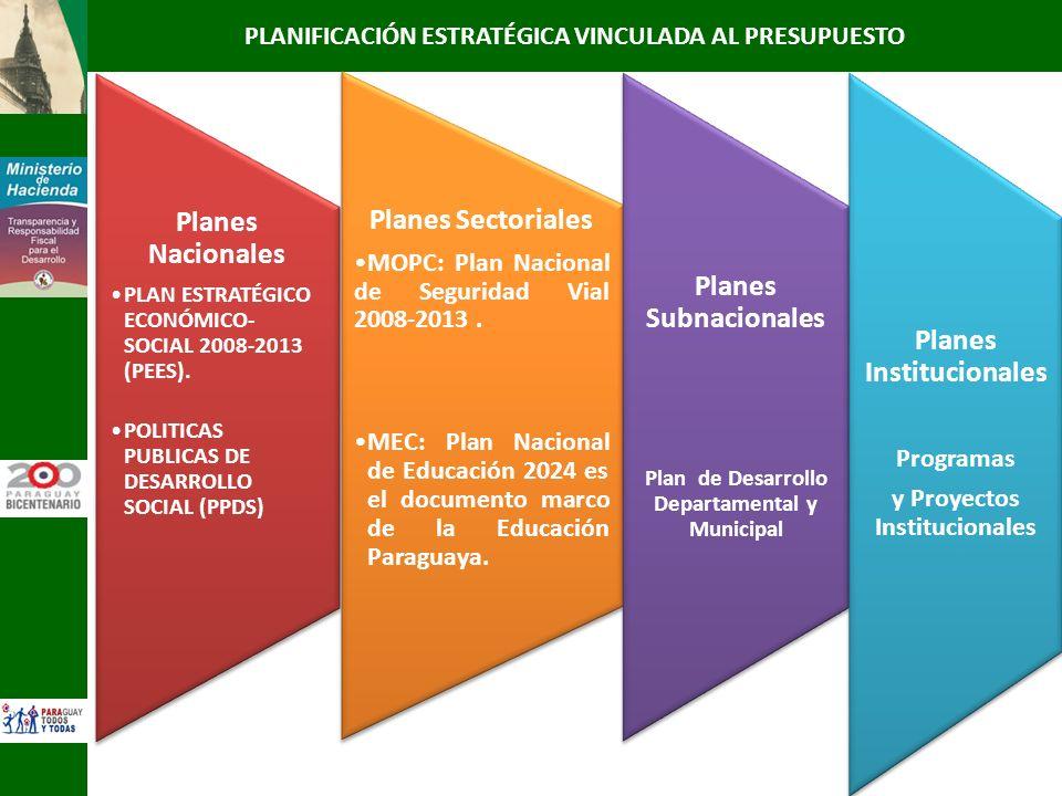 PLANIFICACIÓN ESTRATÉGICA VINCULADA AL PRESUPUESTO Planes Nacionales PLAN ESTRATÉGICO ECONÓMICO- SOCIAL 2008-2013 (PEES). POLITICAS PUBLICAS DE DESARR