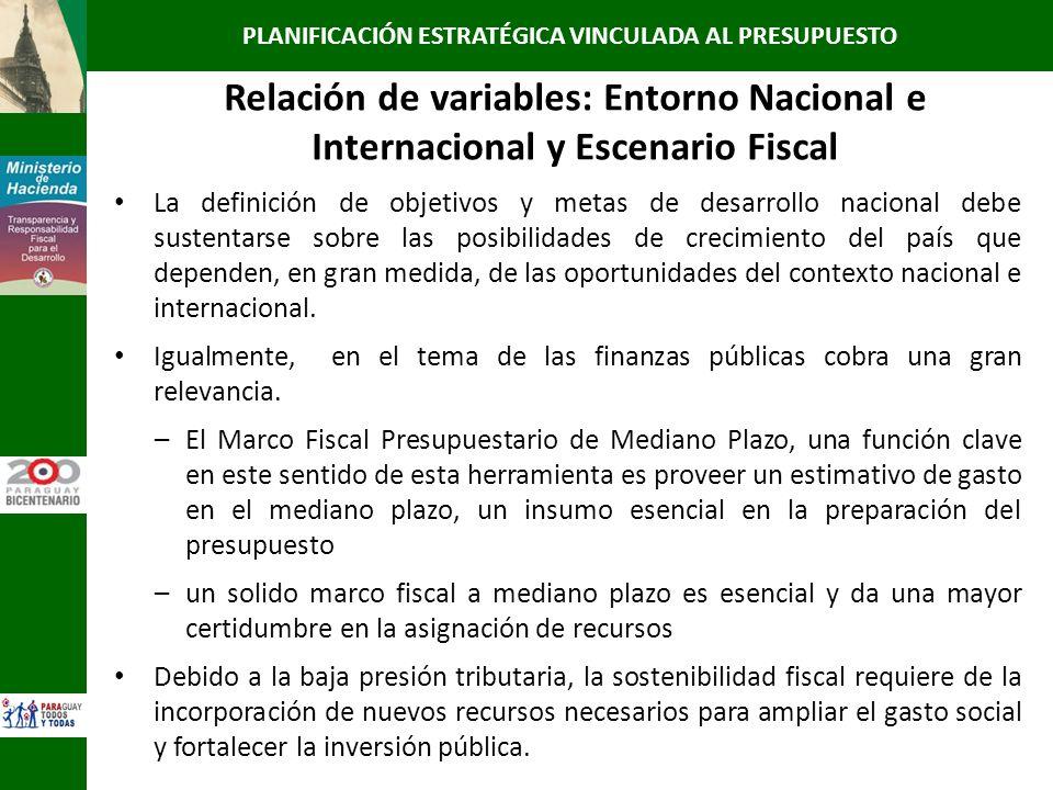 Relación de variables: Entorno Nacional e Internacional y Escenario Fiscal La definición de objetivos y metas de desarrollo nacional debe sustentarse