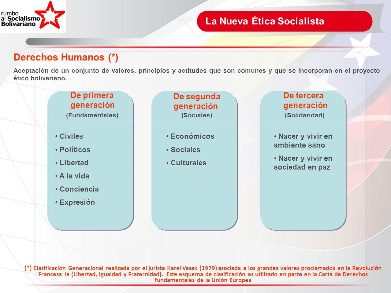 La Nueva Ética Socialista Derechos Humanos (*) (*) Clasificación Generacional realizada por el jurista Karel Vasak (1979) asociada a los grandes valor