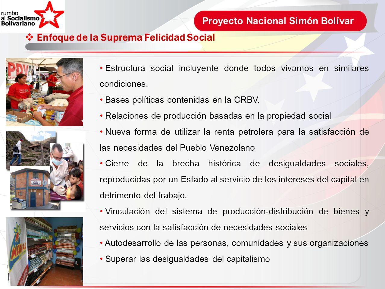 Proyecto Nacional Simón Bolívar Estructura social incluyente donde todos vivamos en similares condiciones. Bases políticas contenidas en la CRBV. Rela