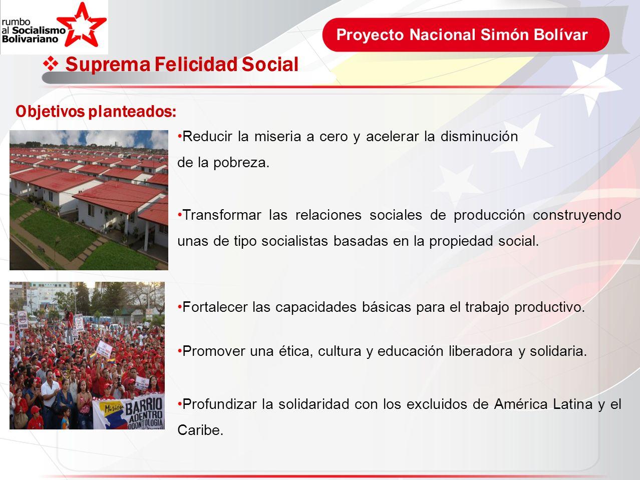 Proyecto Nacional Simón Bolívar Suprema Felicidad Social Objetivos planteados: Reducir la miseria a cero y acelerar la disminución de la pobreza. Tran