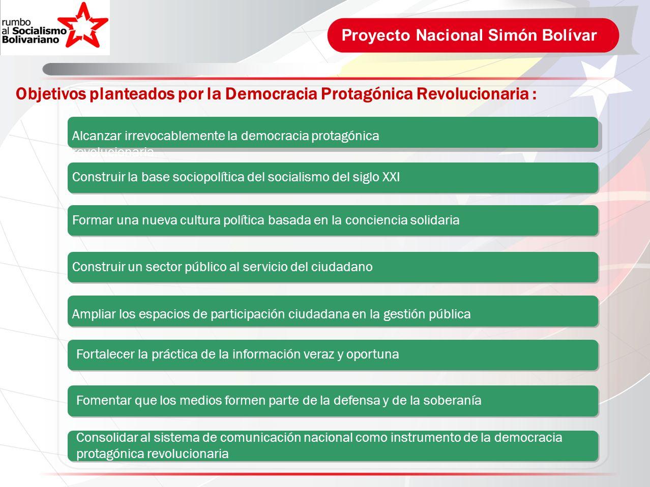 Proyecto Nacional Simón Bolívar Objetivos planteados por la Democracia Protagónica Revolucionaria : Alcanzar irrevocablemente la democracia protagónic