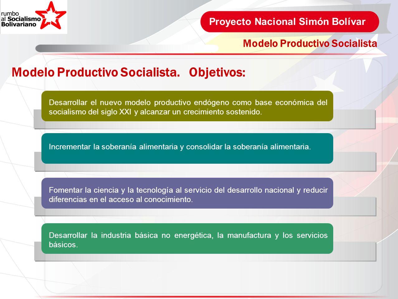 Proyecto Nacional Simón Bolívar Modelo Productivo Socialista Modelo Productivo Socialista. Objetivos: Desarrollar el nuevo modelo productivo endógeno