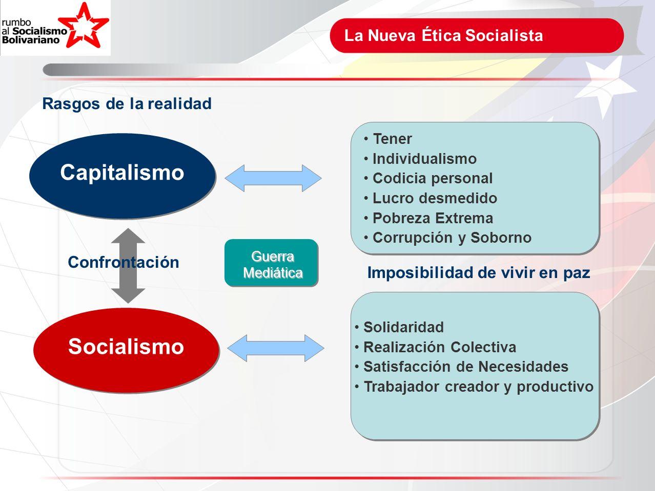 La Nueva Ética Socialista Capitalismo Socialismo Tener Individualismo Codicia personal Lucro desmedido Pobreza Extrema Corrupción y Soborno Solidarida