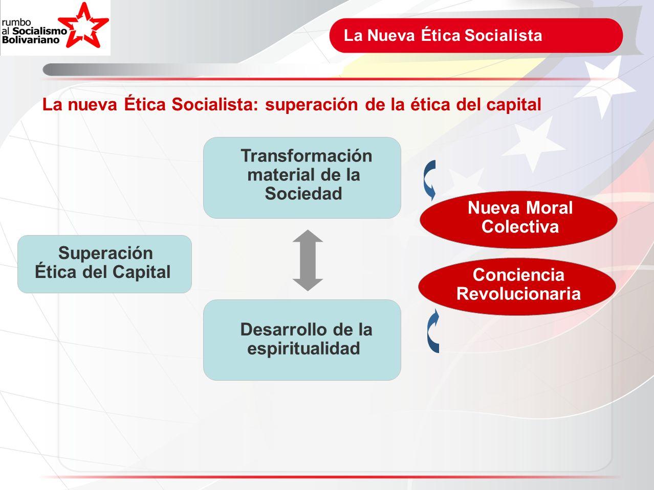 La Nueva Ética Socialista La nueva Ética Socialista: superación de la ética del capital Superación Ética del Capital Transformación material de la Soc