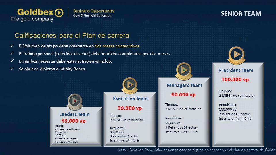 President Team Executive Team Leaders Team Managers Team 15.000 vp SENIOR TEAM El Volumen de grupo debe obtenerse en dos meses consecutivos. El trabaj