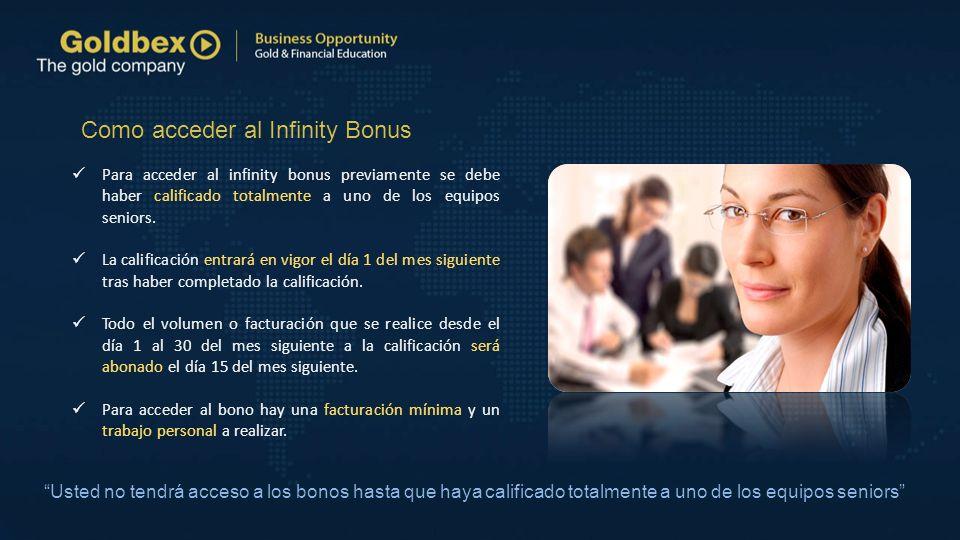 Para acceder al infinity bonus previamente se debe haber calificado totalmente a uno de los equipos seniors. La calificación entrará en vigor el día 1