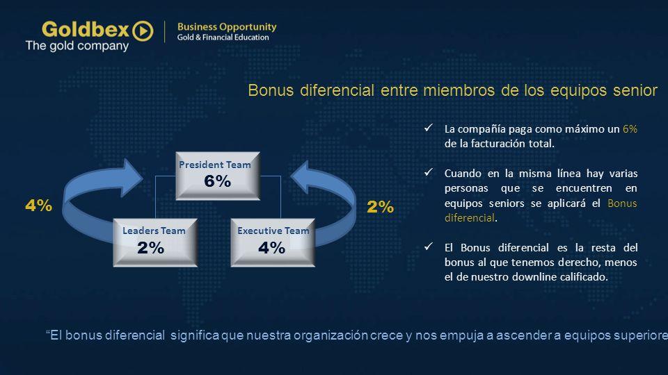 Bonus diferencial entre miembros de los equipos senior El bonus diferencial significa que nuestra organización crece y nos empuja a ascender a equipos