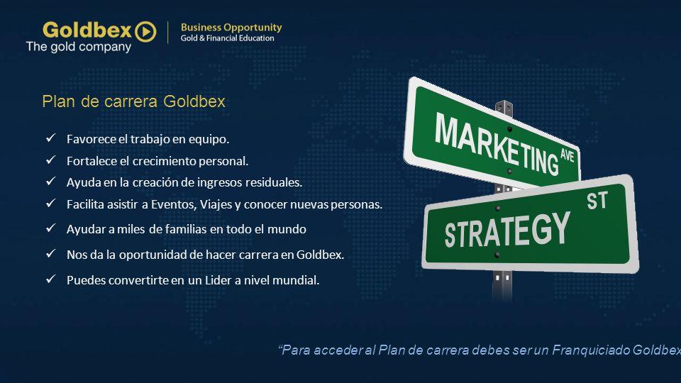 Plan de carrera Goldbex Para acceder al Plan de carrera debes ser un Franquiciado Goldbex Favorece el trabajo en equipo. Fortalece el crecimiento pers
